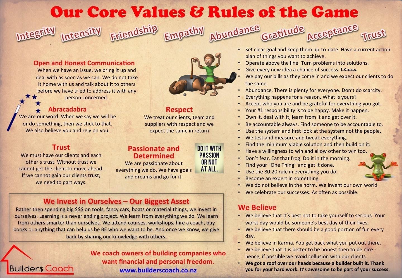 Core Values - Oct15